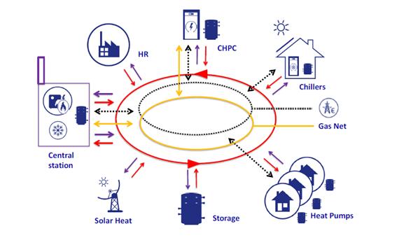 ドイツ・オーストリアでの住宅用太陽光発電の普及事例2