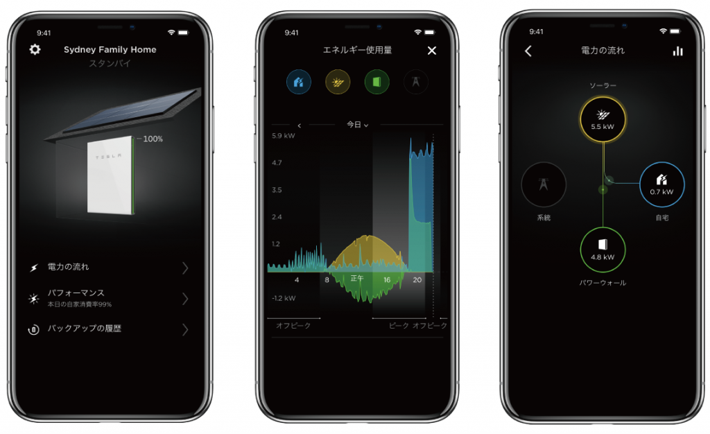 テスラPowerwall(パワーウォール)の消費電力をスマホのアプリで確認