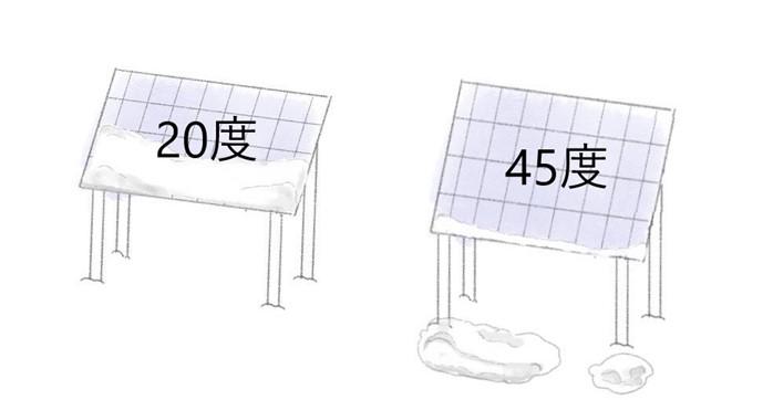 【野立て太陽光発電の場合】設計時のポイント解説!