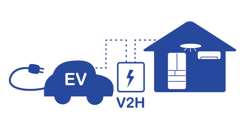 ニチコンV2H(EVパワー・ステーション)の特徴