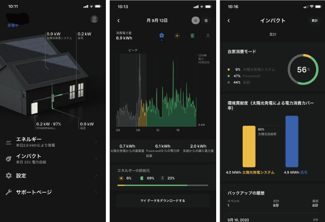 【家庭用蓄電池テスラPowerwall】新バージョンアプリの使い方